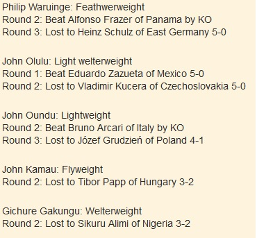 Philip Waruinge: Feathwerweight Round 2: Beat Alfonso Frazer of Panama by KO Round 3: Lost to Heinz Schulz of East Germany 5-0 John Olulu: Light welterweight Round 1: Beat Eduardo Zazueta of Mexico 5-0 Round 2: Lost to Vladimir Kucera of Czechoslovakia 5-0 John Oundu: Lightweight Round 2: Beat Bruno Arcari of Italy by KO Round 3: Lost to Józef Grudzień of Poland 4-1 John Kamau: Flyweight Round 2: Lost to Tibor Papp of Hungary 3-2 Gichure Gakungu: Welterweight Round 2: Lost to Sikuru Alimi of Nigeria 3-2