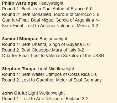 Philip Waruinge: Heavyweight Round 1: Beat Jean-Paul Anton of France 5-0 Round 2: Beat Mohamed Sourour of Morocco 5-0 Quarter-Final: Beat Miguel Garcia of Argentina 4-1 Semi-Final: Lost to Antonio Roldan of Mexico 3-2 Samuel Mbugua: Bantamweight Round 1: Beat Dhanraj Singh of Guyana 5-0 Round 2: Beat Giuseppe Mura of Italy 3-2 Quarter-Final: Lost to Valerian Sokolov of the USSR Stephen Thega: Light Middleweight Round 1: Beat Walter Campos of Costa Rica 5-0 Round 2: Lost to Guenther Meier of East Germany John Olulu: Light Welterweight Round 1: Lost to Arto Nilsson of Finland 3-2