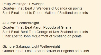 Philip Waruinge : Flyweight Quarter-Final: Beat J. Wandera of Uganda on points Semi-Final : Lost to Robert Mallon of Scotland on points  Ali Juma: Featherweight Quarter-Final: Beat Aaron Popoola of Ghana Semi-Final: Beat Toro George of New Zealand on points Final: Lost to John McDermott of Scotland on points  Gichure Gakungu: Light Welterweight Quarter-Final: Lost to Brian Brazier of England on points