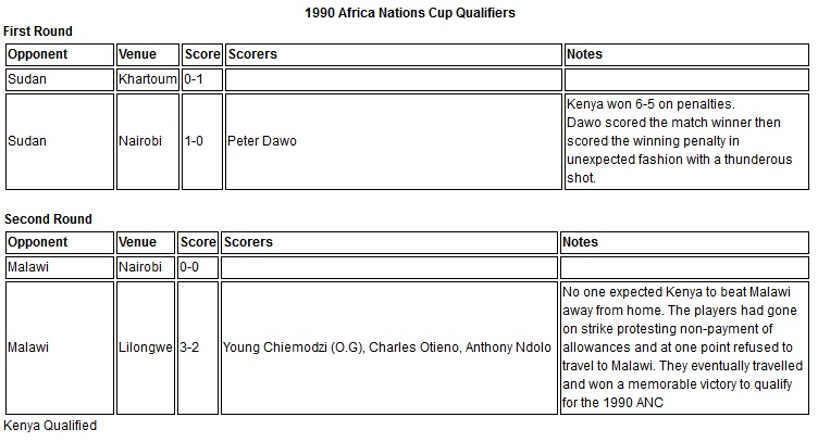 Kenya Harambee stars 1990 Africa Nations cup qualifiers