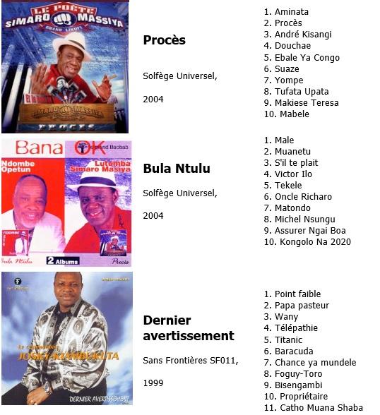 Simaro and Bana OK discography proces
